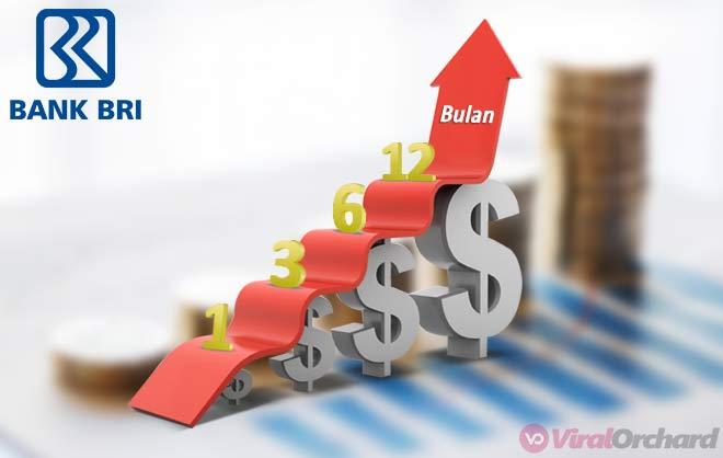 Keuntungan Deposito Bank Mandiri