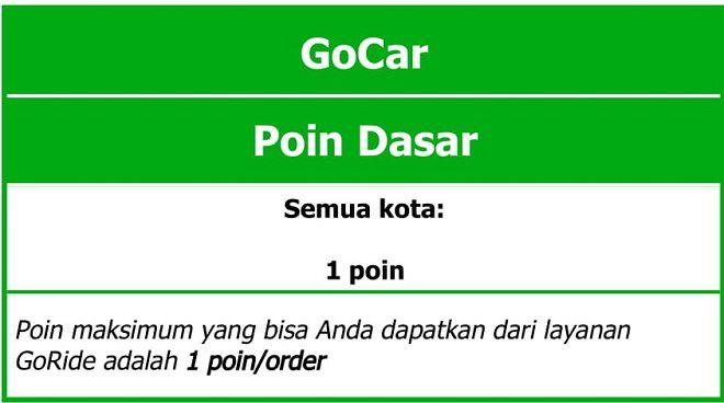 Poin GoCar