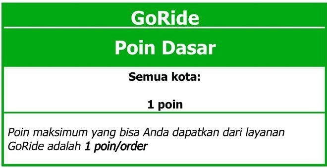 Poin GoRide