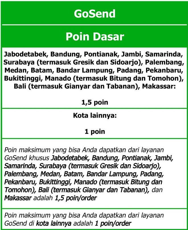 Poin GoSend