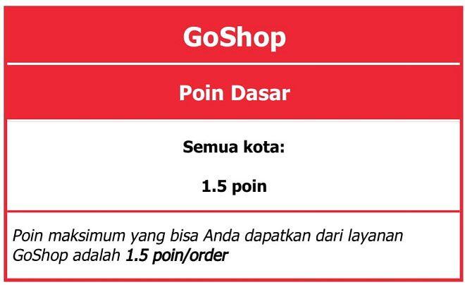 Sistem Gaji Gojek Poin GoShop
