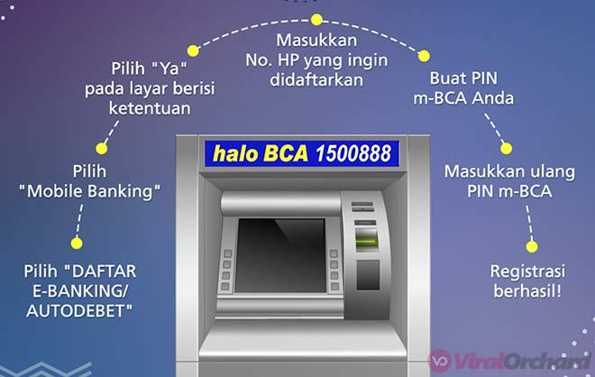 Cara Mengaktifkan M-Banking BCA
