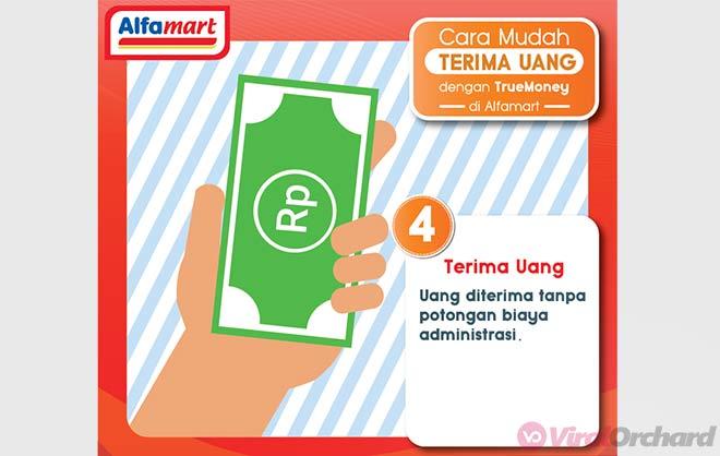 Cara Transfer Uang Di Alfamart dan Cara Mengambilnya
